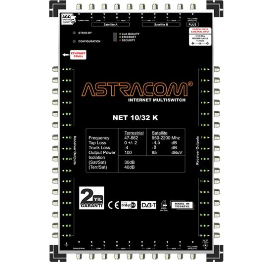 Astracom 10/32 Kaskad Ethernet MultiSwitch