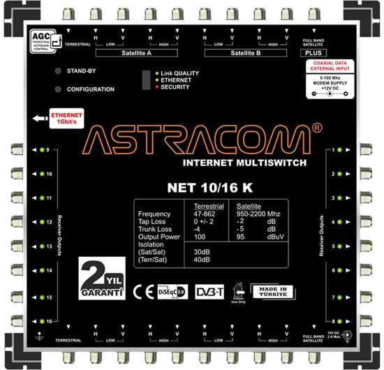 Astracom 10/16 Kaskad Ethernet MultiSwitch